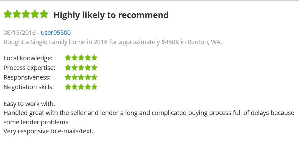 This homebuyer says Marti Reeder is easy to work with and very responsive. Five stars and highly likely to reocmmend!