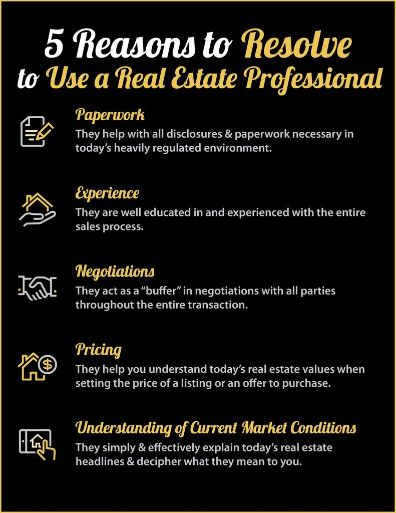 5 Reasons to Work with a Real Estate Pro in 2017