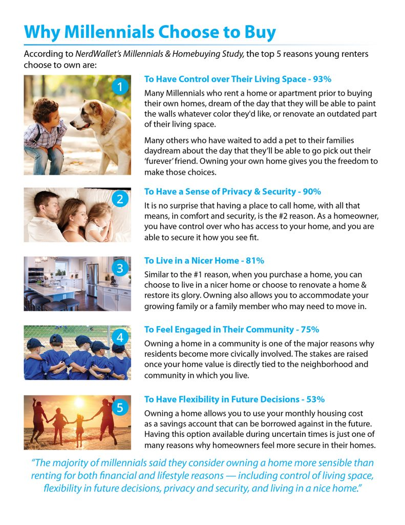 Top 5 Reasons Millennials Are Buying Homes Now
